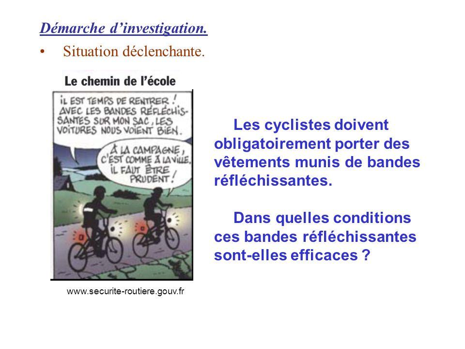 Démarche dinvestigation. Situation déclenchante. Les cyclistes doivent obligatoirement porter des vêtements munis de bandes réfléchissantes. Dans quel