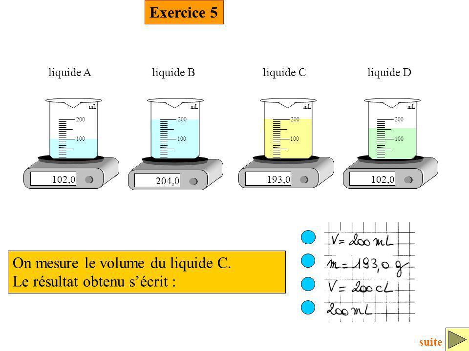 Exercice 5 On mesure le volume du liquide C. Le résultat obtenu sécrit : 102,0 100 200 mL liquide A 204,0 100 200 mL liquide B 193,0 100 200 mL liquid