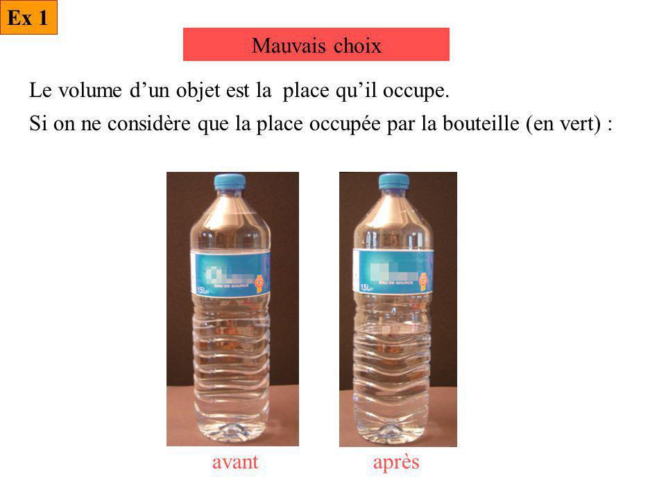 Mauvais choix Le volume dun objet est la place quil occupe. avantaprès Si on ne considère que la place occupée par la bouteille (en vert) : Ex 1