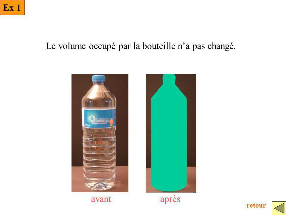 avantaprès Le volume occupé par la bouteille na pas changé. Ex 1 retour