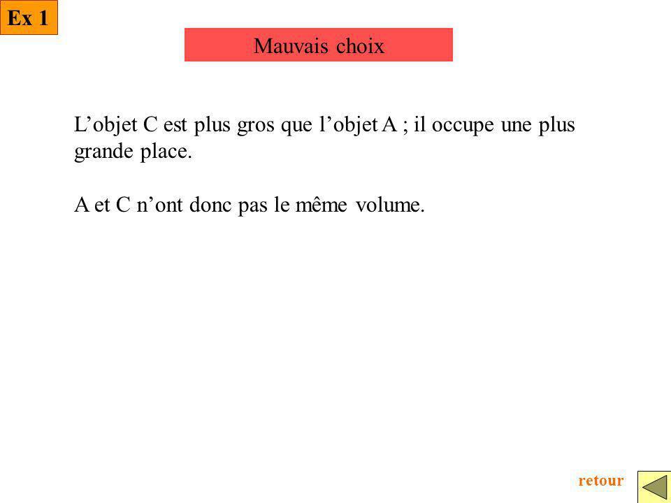 Mauvais choix Ex 1 Lobjet C est plus gros que lobjet A ; il occupe une plus grande place. A et C nont donc pas le même volume. retour