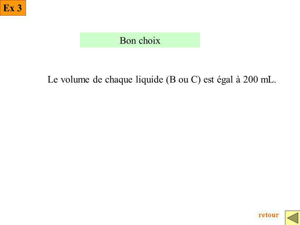 Bon choix Le volume de chaque liquide (B ou C) est égal à 200 mL. Ex 3 retour
