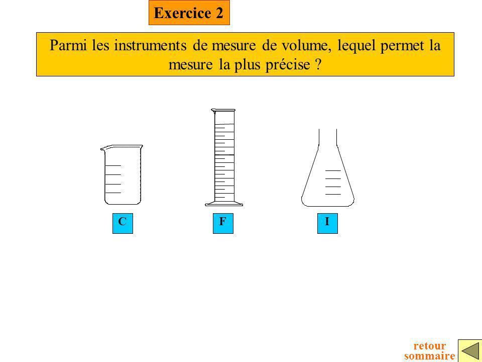 CFI Exercice 2 Parmi les instruments de mesure de volume, lequel permet la mesure la plus précise ? retour sommaire