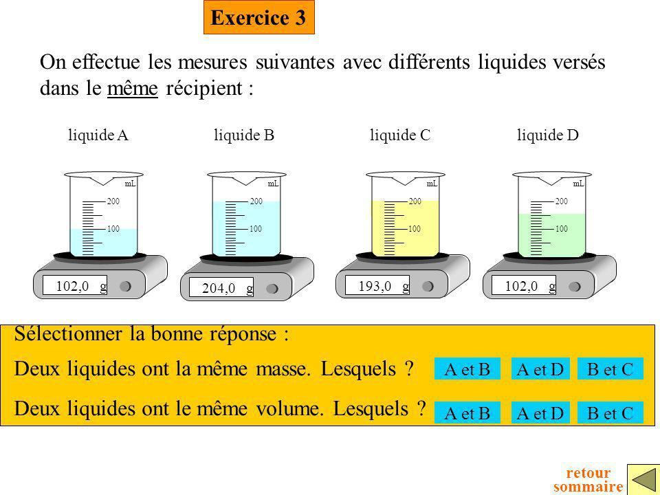 102,0 g 100 200 mL liquide A 204,0 g 100 200 mL liquide B 193,0 g 100 200 mL liquide C 102,0 g 100 200 mL liquide D On effectue les mesures suivantes