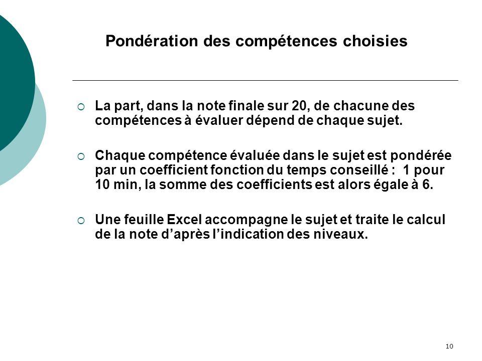 10 Pondération des compétences choisies La part, dans la note finale sur 20, de chacune des compétences à évaluer dépend de chaque sujet. Chaque compé