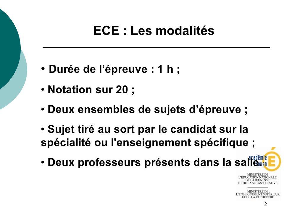 2 ECE : Les modalités Durée de lépreuve : 1 h ; Notation sur 20 ; Deux ensembles de sujets dépreuve ; Sujet tiré au sort par le candidat sur la spécia