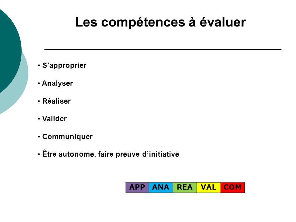 Les compétences à évaluer Sapproprier Analyser Réaliser Valider Communiquer Être autonome, faire preuve dinitiative APPANAREAVALCOM