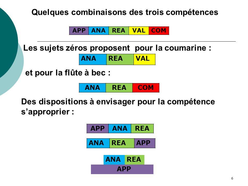 6 Quelques combinaisons des trois compétences APPANAREAVALCOM ANAREACOM APPANAREA ANAREAAPP ANAREA APP Des dispositions à envisager pour la compétence