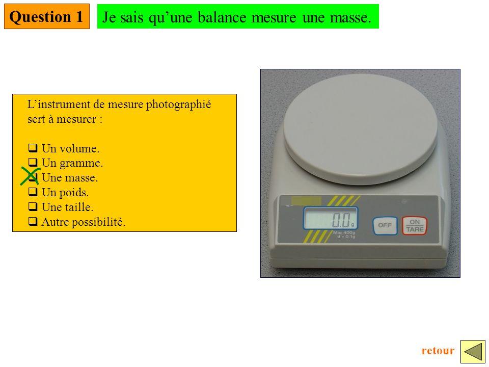 Question 1 Linstrument de mesure photographié sert à mesurer : Un volume.