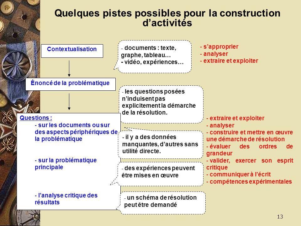 13 Quelques pistes possibles pour la construction dactivités - les questions posées ninduisent pas explicitement la démarche de la résolution.