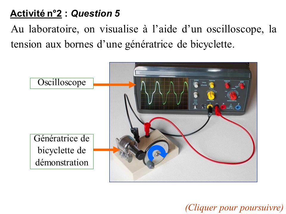 Activité n°2 : Question 5 Au laboratoire, on visualise à laide dun oscilloscope, la tension aux bornes dune génératrice de bicyclette. Génératrice de