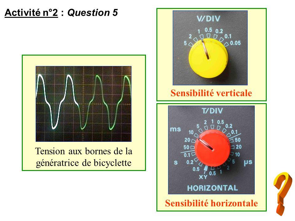 Activité n°2 : Question 5 Tension aux bornes de la génératrice de bicyclette Sensibilité verticale Sensibilité horizontale