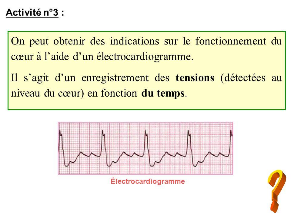 On peut obtenir des indications sur le fonctionnement du cœur à laide dun électrocardiogramme. Il sagit dun enregistrement des tensions (détectées au