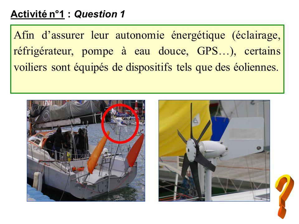 Activité n°1 : Question 1 Afin dassurer leur autonomie énergétique (éclairage, réfrigérateur, pompe à eau douce, GPS…), certains voiliers sont équipés