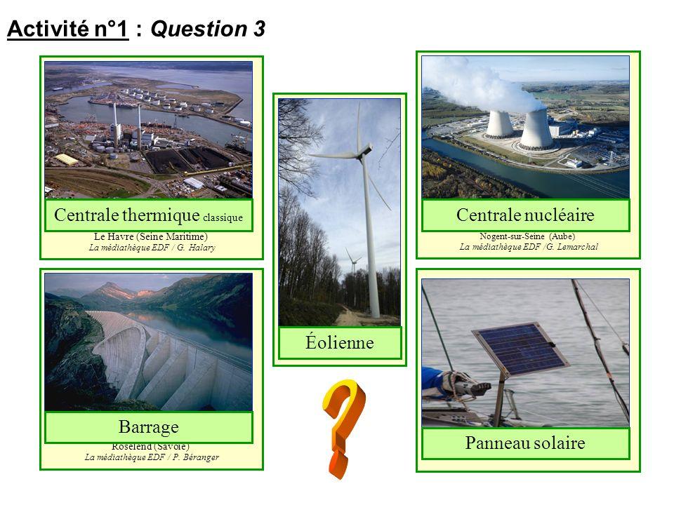 Activité n°1 : Question 3 Roselend (Savoie) La médiathèque EDF / P. Béranger Barrage Panneau solaire Éolienne Le Havre (Seine Maritime) La médiathèque