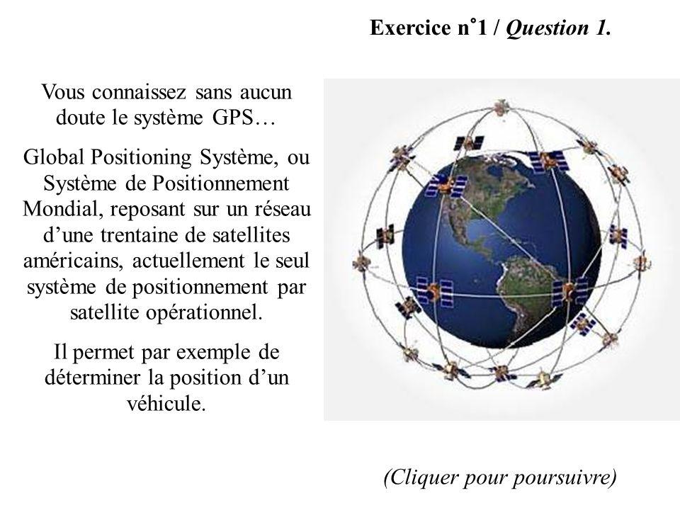 Vous connaissez sans aucun doute le système GPS… Global Positioning Système, ou Système de Positionnement Mondial, reposant sur un réseau dune trentai
