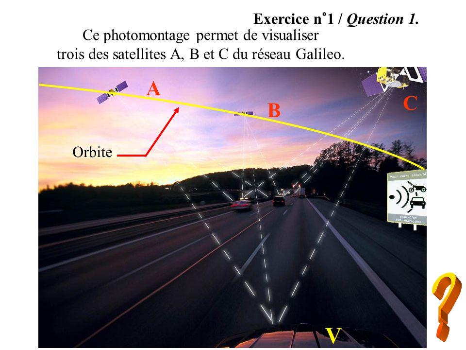 Exercice n°1 / Question 1. Ce photomontage permet de visualiser trois des satellites A, B et C du réseau Galileo. A B C Orbite V