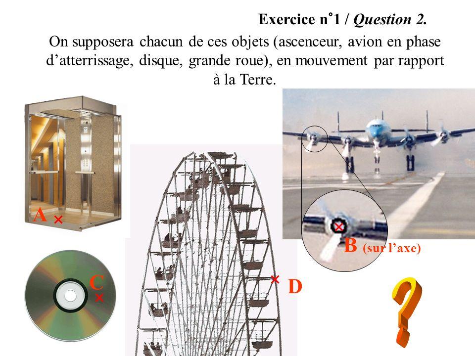 D Exercice n°1 / Question 2. On supposera chacun de ces objets (ascenceur, avion en phase datterrissage, disque, grande roue), en mouvement par rappor