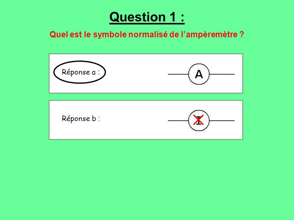 Réponse a : Réponse b : Question 1 : Quel est le symbole normalisé de lampèremètre ?