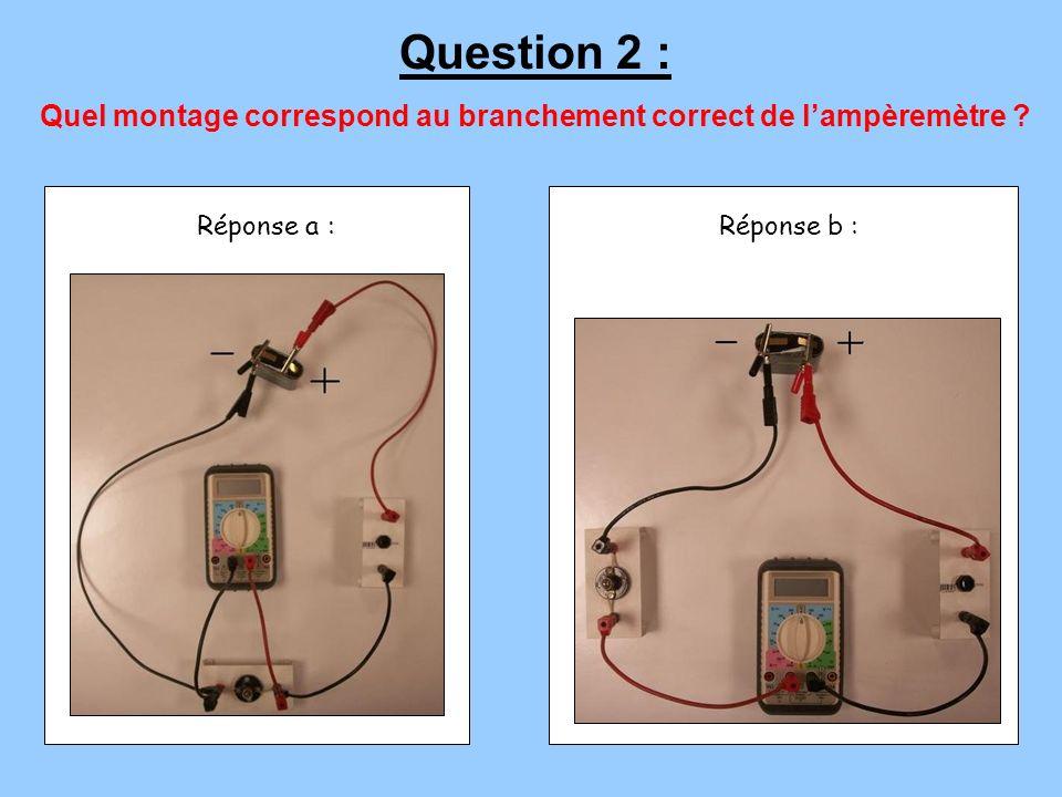 Réponse a : On inverse les branchements de lampèremètre.