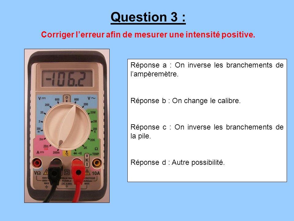 Question 4 : Observer lécran ci-dessous.Quelle erreur a été commise .