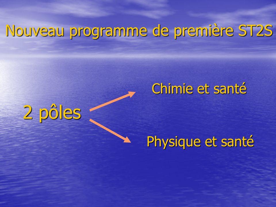 Nouveau programme de première ST2S Chimie et santé 2 pôles Physique et santé