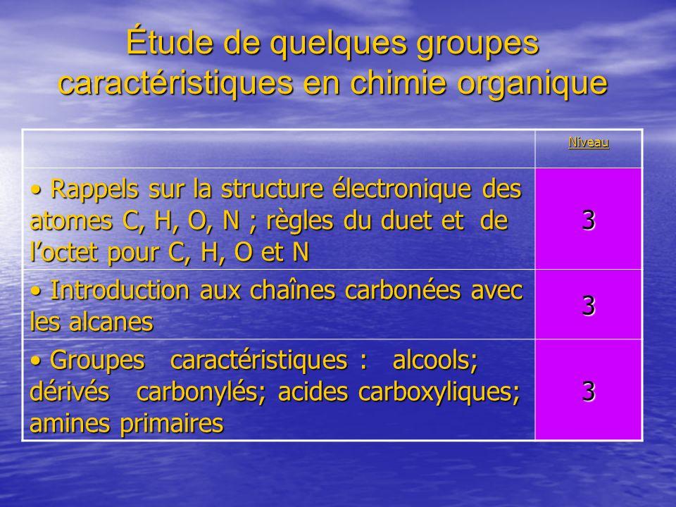 - Niveau Rappels sur la structure électronique des atomes C, H, O, N ; règles du duet et de loctet pour C, H, O et N Rappels sur la structure électron