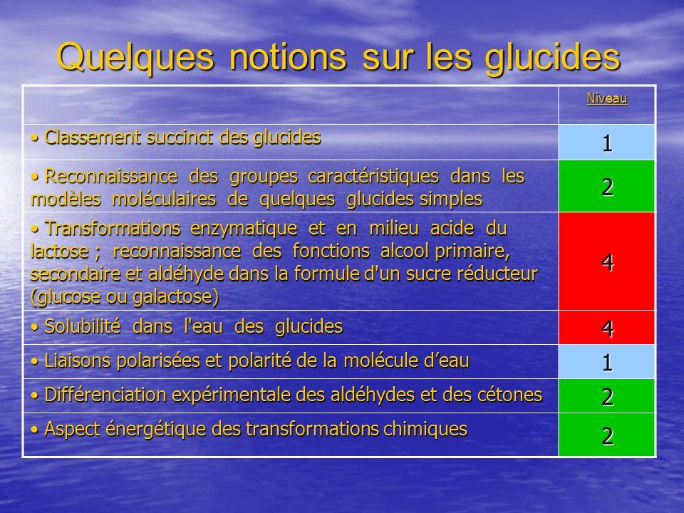 Quelques notions sur les glucides Niveau Classement succinct des glucides Classement succinct des glucides 1 Reconnaissance des groupes caractéristiqu