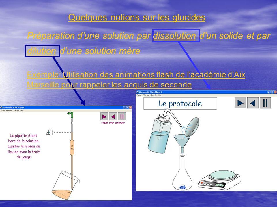 Quelques notions sur les glucides Préparation dune solution par dissolution dun solide et par dilution dune solution mèredissolution dilution Exemple: