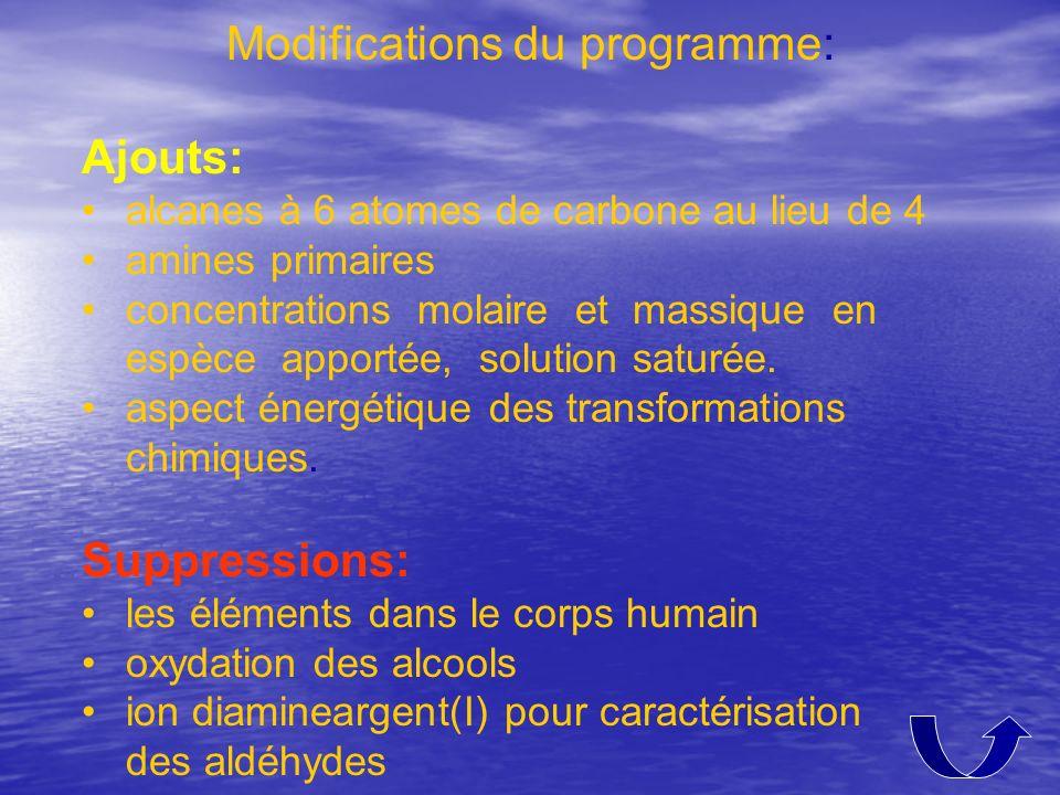 Modifications du programme: Ajouts: alcanes à 6 atomes de carbone au lieu de 4 amines primaires concentrations molaire et massique en espèce apportée,