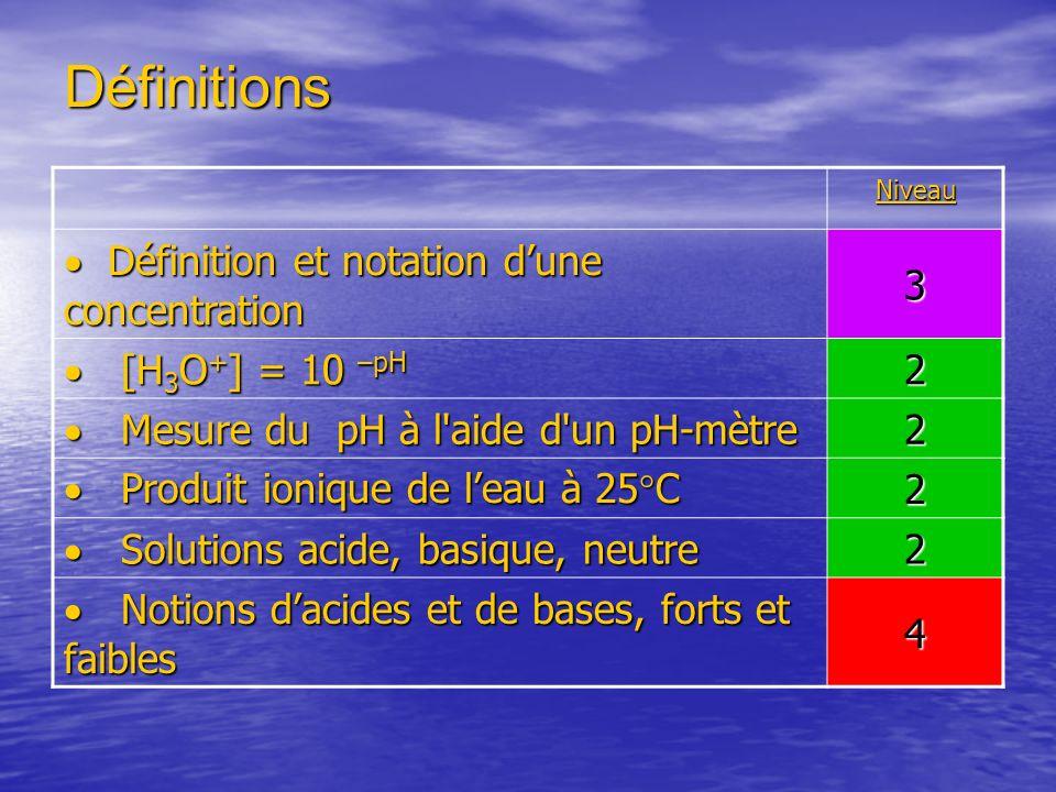 Niveau Définition et notation dune concentration Définition et notation dune concentration 3 [H 3 O + ] = 10 –pH [H 3 O + ] = 10 –pH 2 Mesure du pH à