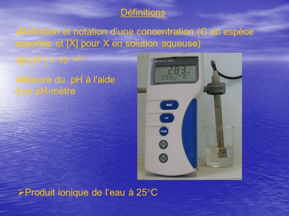 Définition et notation dune concentration (C en espèce apportée et [X] pour X en solution aqueuse) Définitions [H 3 O + ] = 10 –pH Mesure du pH à l'ai