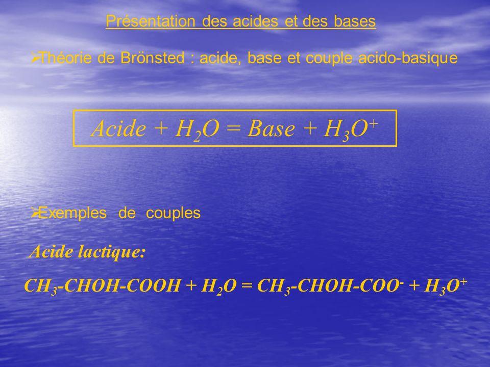 Théorie de Brönsted : acide, base et couple acido-basique Présentation des acides et des bases Exemples de couples Acide + H 2 O = Base + H 3 O + Acid