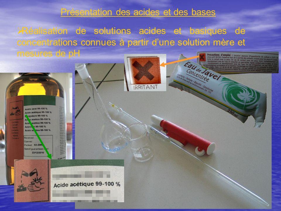 Présentation des acides et des bases Réalisation de solutions acides et basiques de concentrations connues à partir dune solution mère et mesures de p
