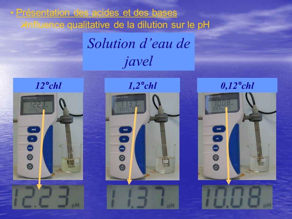 Influence qualitative de la dilution sur le pH 12°chl1,2°chl0,12°chl Solution deau de javel Présentation des acides et des bases