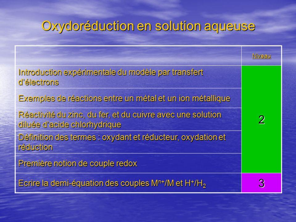 Oxydoréduction en solution aqueuse Niveau Introduction expérimentale du modèle par transfert délectrons 2 Exemples de réactions entre un métal et un i