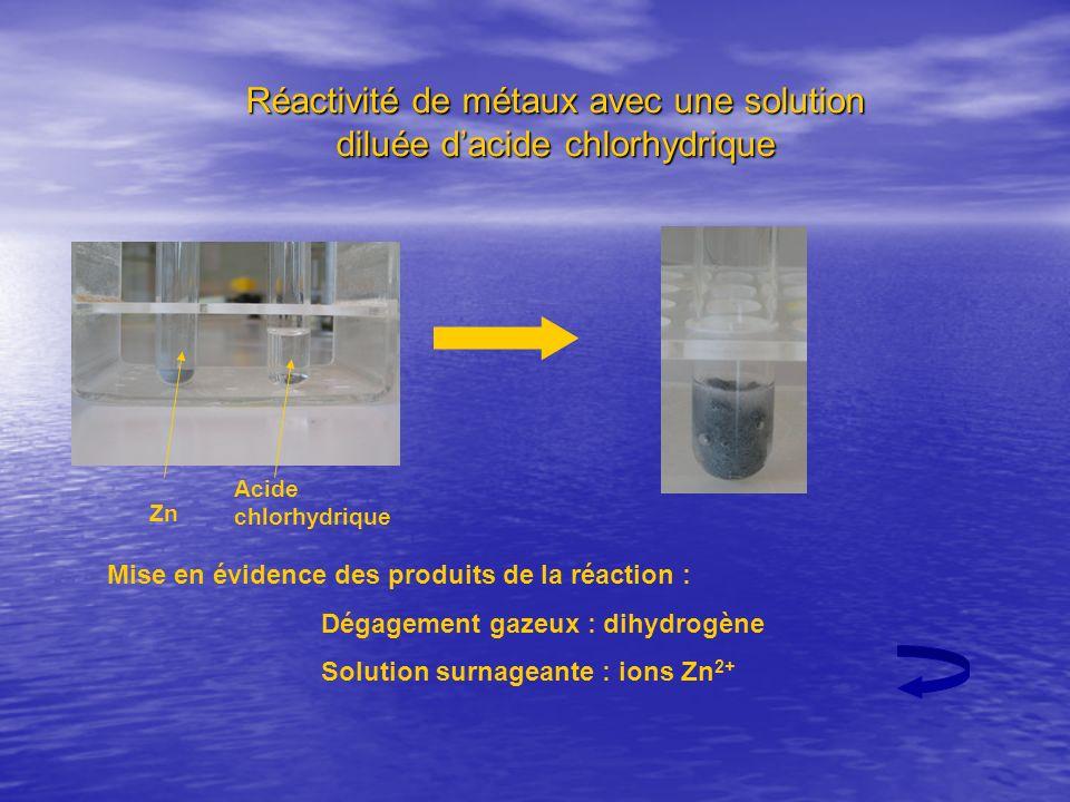 Réactivité de métaux avec une solution diluée dacide chlorhydrique Zn Acide chlorhydrique Mise en évidence des produits de la réaction : Dégagement ga