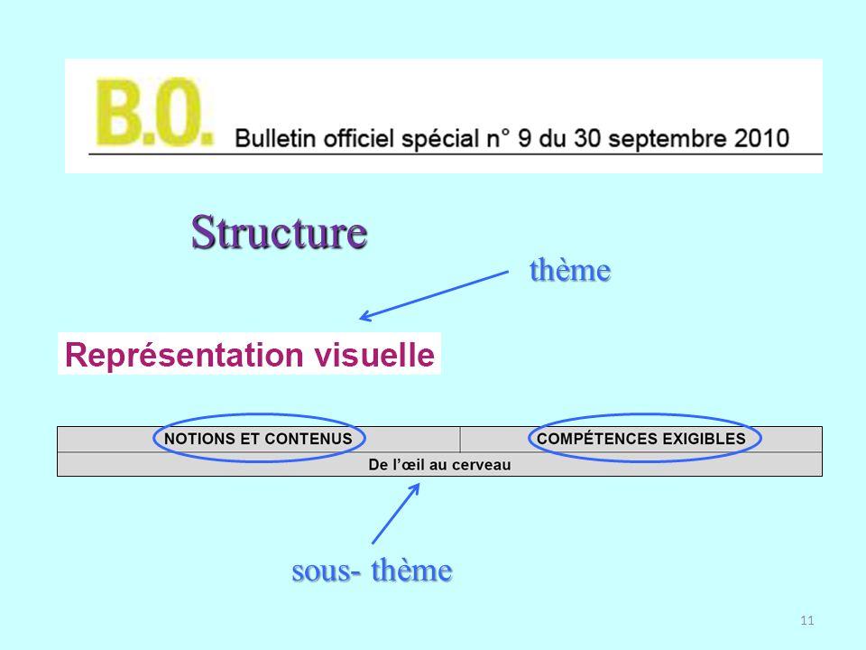 11 thème sous- thème Structure