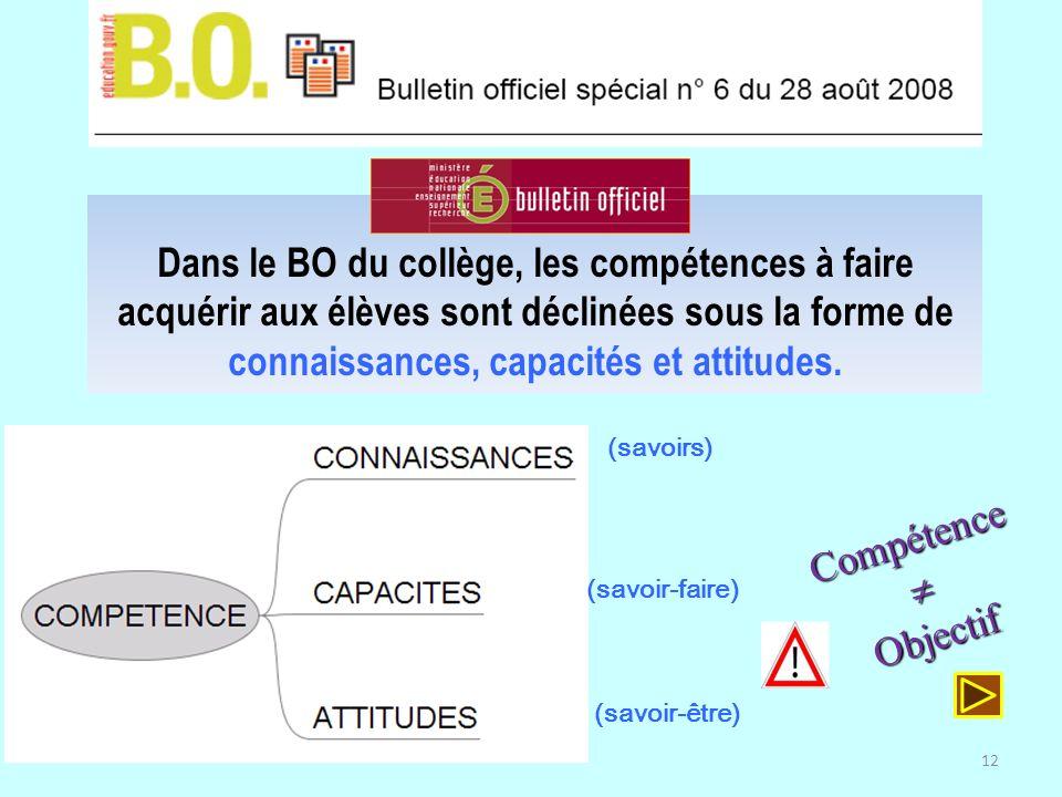 12 Dans le BO du collège, les compétences à faire acquérir aux élèves sont déclinées sous la forme de connaissances, capacités et attitudes. (savoirs)