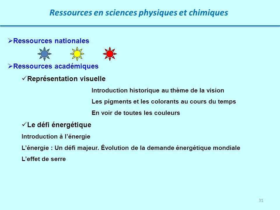 31 Ressources en sciences physiques et chimiques Ressources nationales Ressources académiques Représentation visuelle Introduction historique au thème