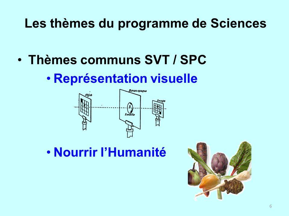 6 Les thèmes du programme de Sciences Thèmes communs SVT / SPC Représentation visuelle Nourrir lHumanité