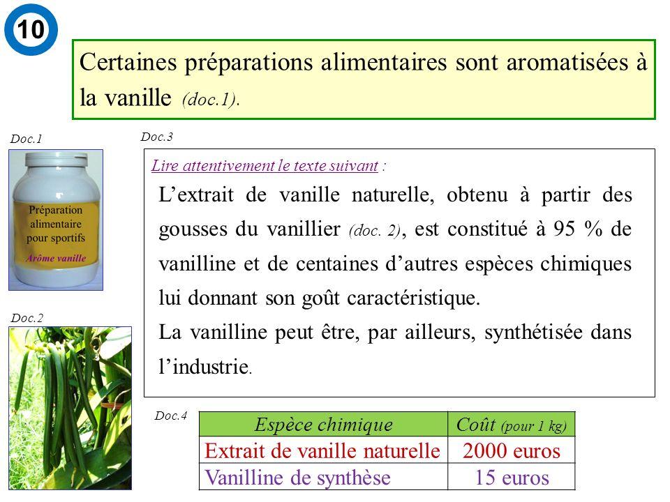 Certaines préparations alimentaires sont aromatisées à la vanille (doc.1).
