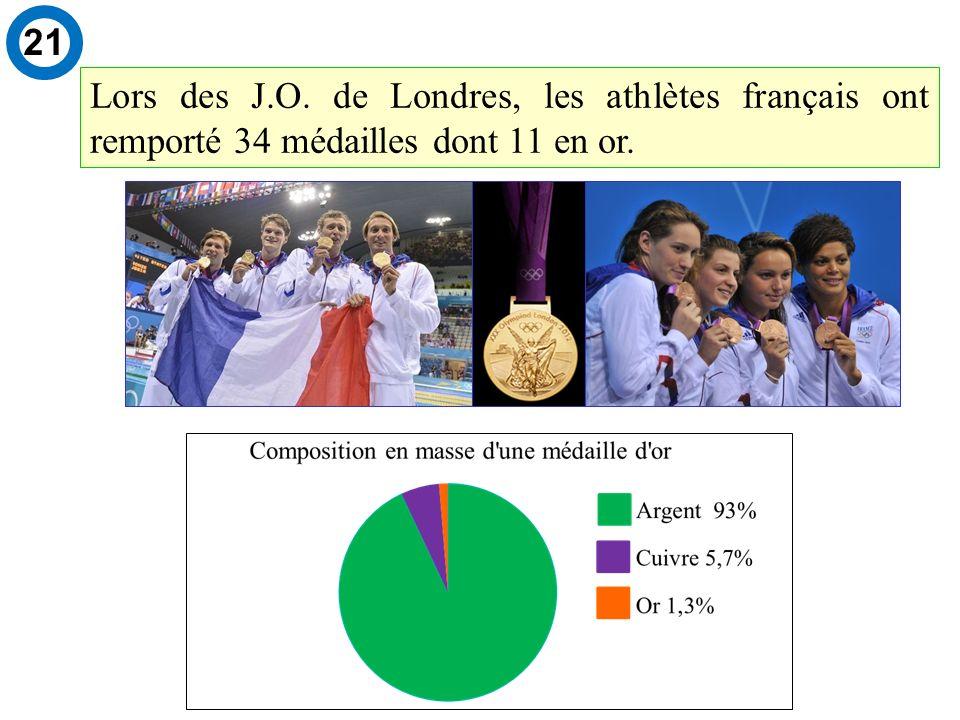 Lors des J.O. de Londres, les athlètes français ont remporté 34 médailles dont 11 en or. 21