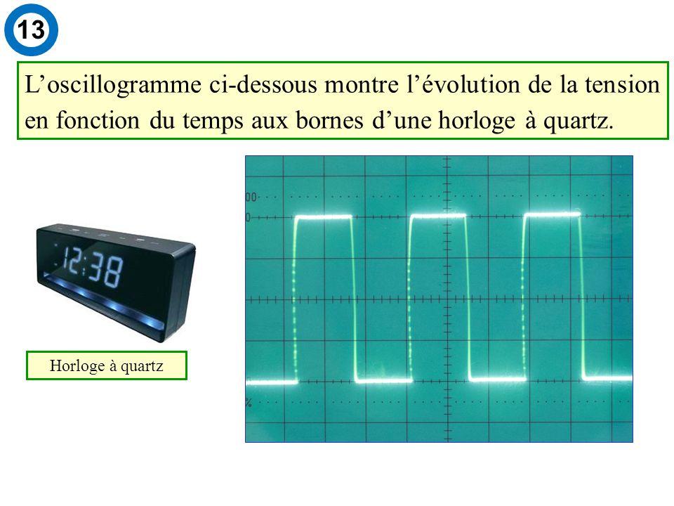 Loscillogramme ci-dessous montre lévolution de la tension en fonction du temps aux bornes dune horloge à quartz.