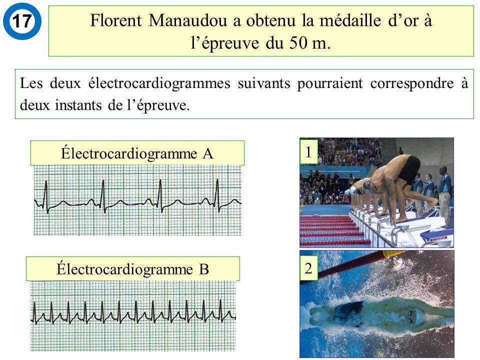 Électrocardiogramme A Électrocardiogramme B 1 2 Les deux électrocardiogrammes suivants pourraient correspondre à deux instants de lépreuve.