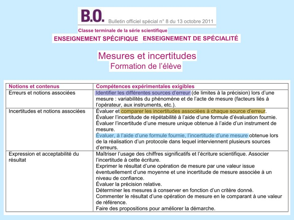 Mesures et incertitudes 20112012
