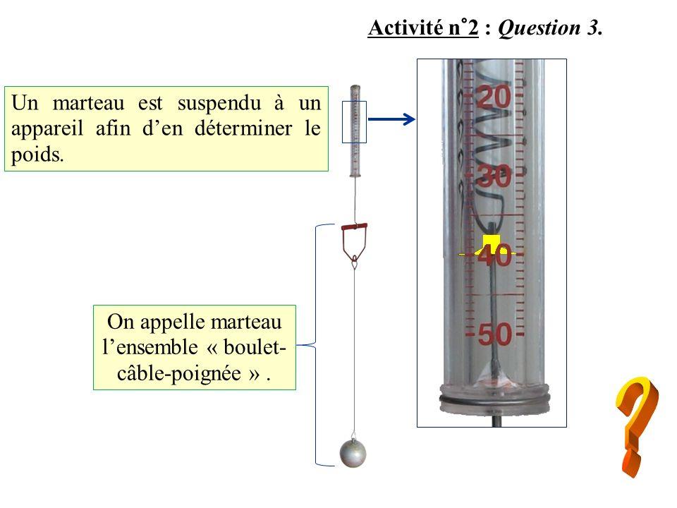 Activité n°2 : Question 3. Un marteau est suspendu à un appareil afin den déterminer le poids. On appelle marteau lensemble « boulet- câble-poignée ».