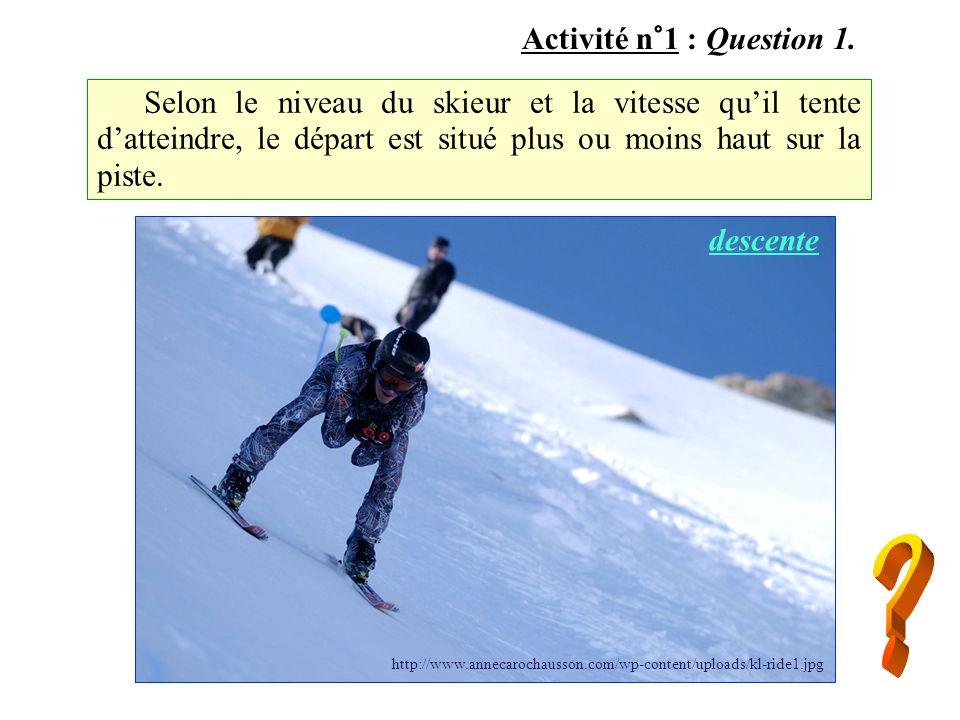 A B Activité n°1 : Question 2.