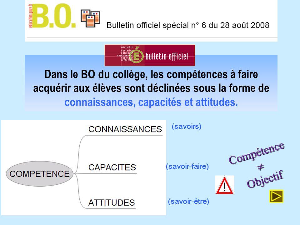 Dans le BO du collège, les compétences à faire acquérir aux élèves sont déclinées sous la forme de connaissances, capacités et attitudes. (savoirs) (s