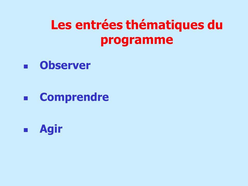 Les entrées thématiques du programme Observer Comprendre Agir